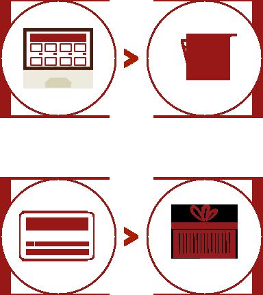 Diseño de Tiendas Online en Bilbao